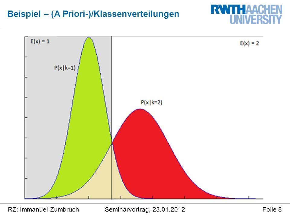 Seminarvortrag, 23.01.2012RZ: Immanuel ZumbruchFolie 8 Beispiel – (A Priori-)/Klassenverteilungen