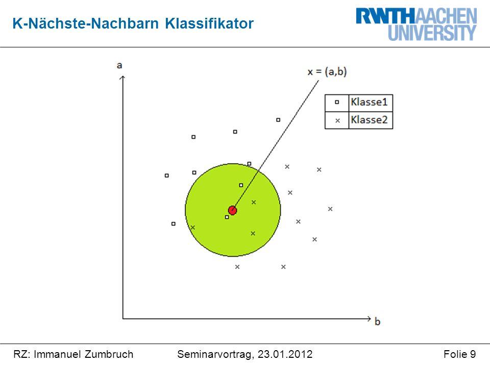 Seminarvortrag, 23.01.2012RZ: Immanuel ZumbruchFolie 9 K-Nächste-Nachbarn Klassifikator