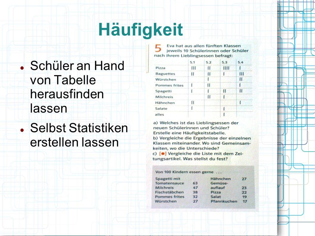Häufigkeit Schüler an Hand von Tabelle herausfinden lassen Selbst Statistiken erstellen lassen