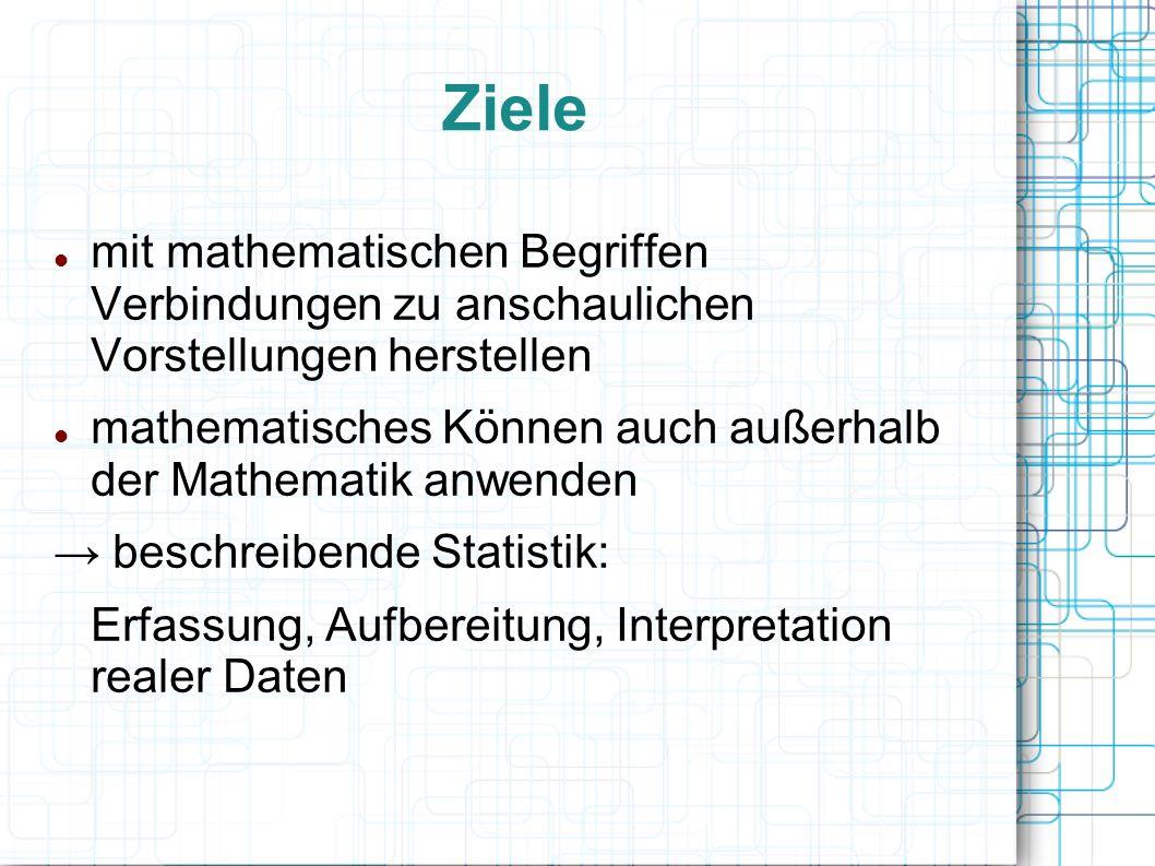 Ziele mit mathematischen Begriffen Verbindungen zu anschaulichen Vorstellungen herstellen mathematisches Können auch außerhalb der Mathematik anwenden → beschreibende Statistik: Erfassung, Aufbereitung, Interpretation realer Daten