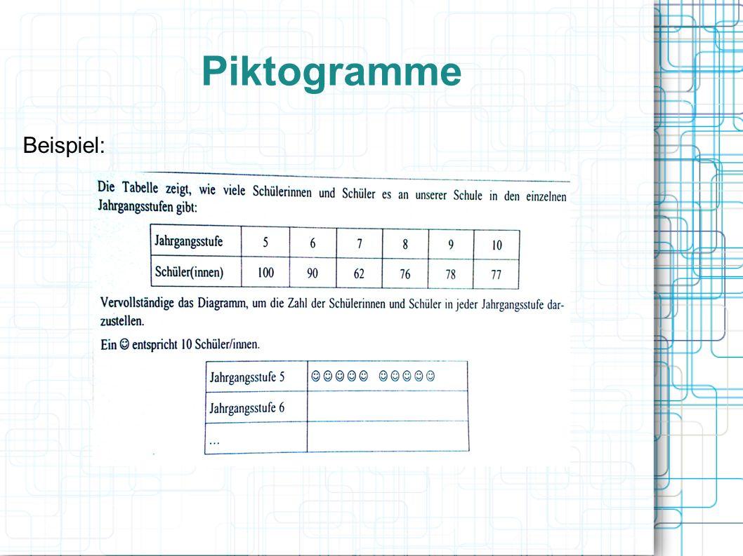 Piktogramme Beispiel: