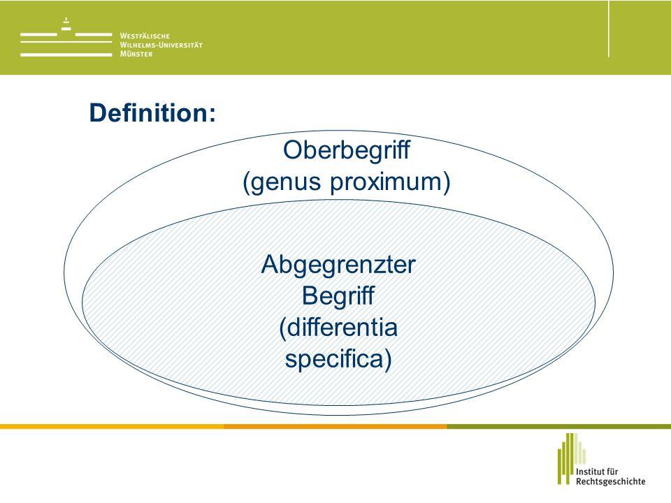 Definition: Oberbegriff (genus proximum) Abgegrenzter Begriff (differentia specifica)