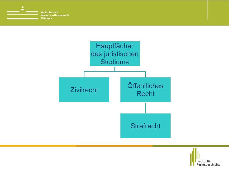 Hauptfächer des juristischen Studiums Zivilrecht Öffentliches Recht Strafrecht