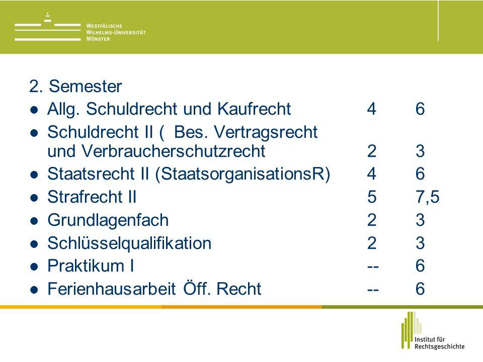 2. Semester Allg. Schuldrecht und Kaufrecht 4 6 Schuldrecht II (Bes.
