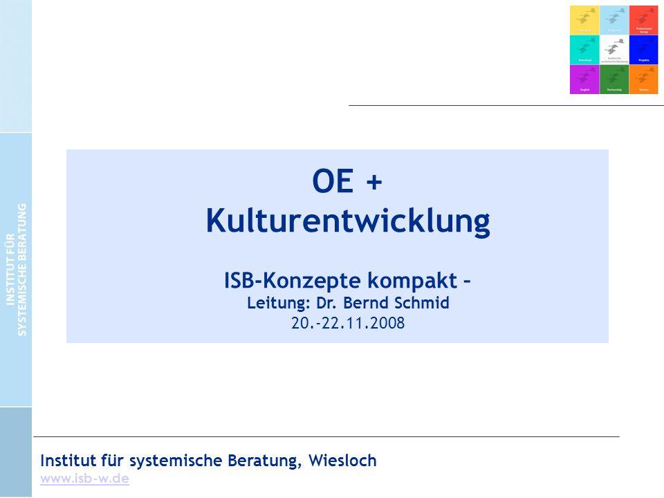 Institut für systemische Beratung, Wiesloch www.isb-w.de OE + Kulturentwicklung ISB-Konzepte kompakt – Leitung: Dr.