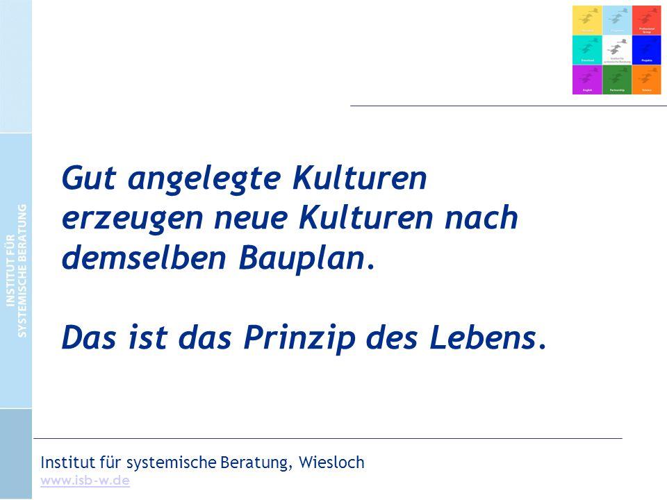 Institut für systemische Beratung, Wiesloch www.isb-w.de Gut angelegte Kulturen erzeugen neue Kulturen nach demselben Bauplan.