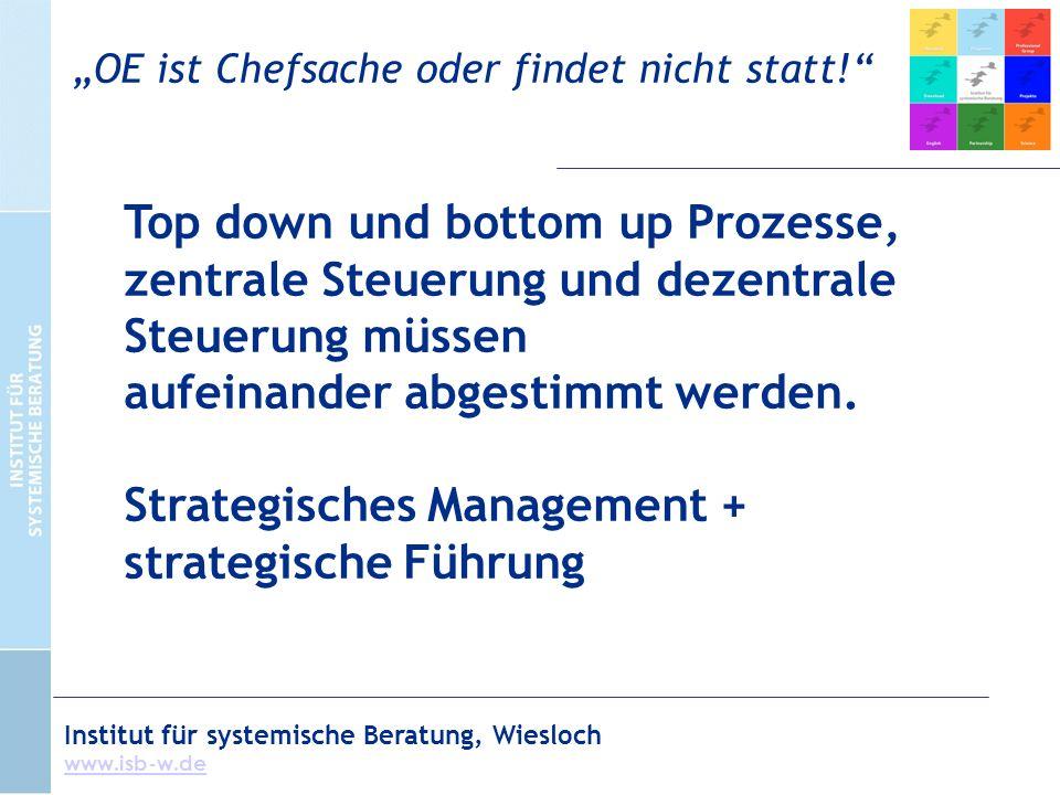 Institut für systemische Beratung, Wiesloch www.isb-w.de Top down und bottom up Prozesse, zentrale Steuerung und dezentrale Steuerung müssen aufeinander abgestimmt werden.