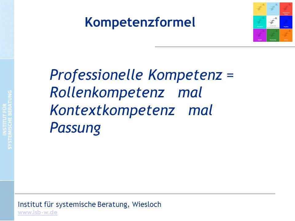 Kompetenzformel Professionelle Kompetenz = Rollenkompetenz mal Kontextkompetenz mal Passung Institut für systemische Beratung, Wiesloch www.isb-w.de