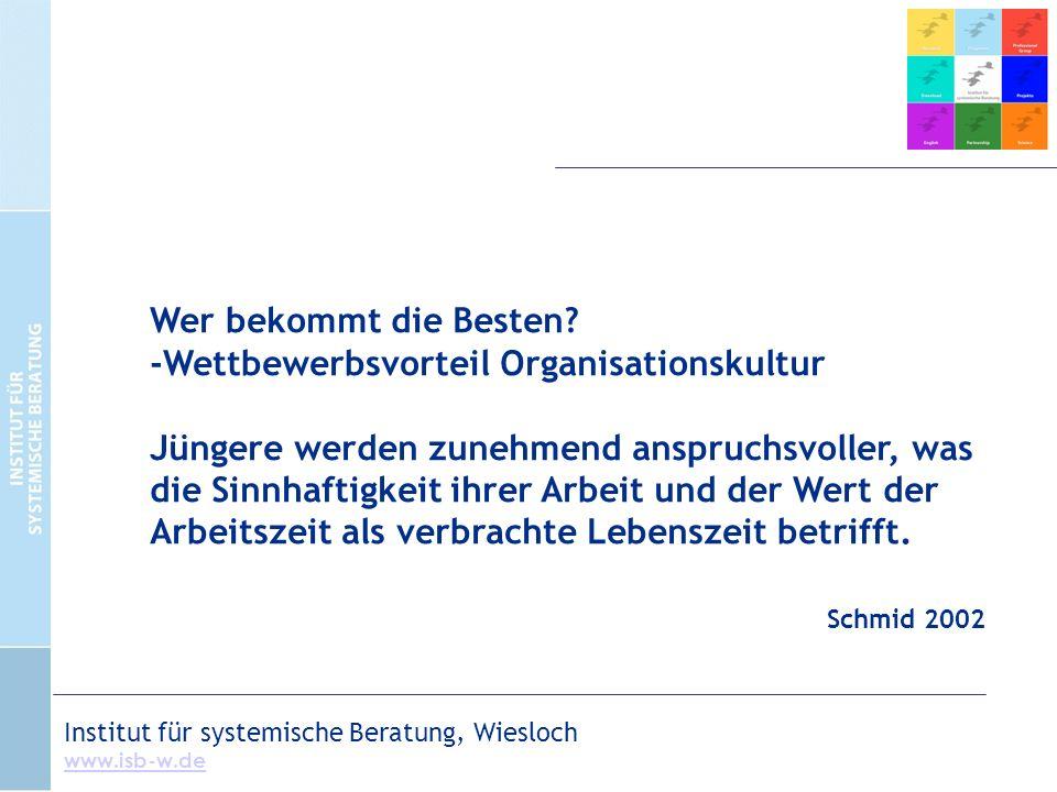 Institut für systemische Beratung, Wiesloch www.isb-w.de Wer bekommt die Besten.