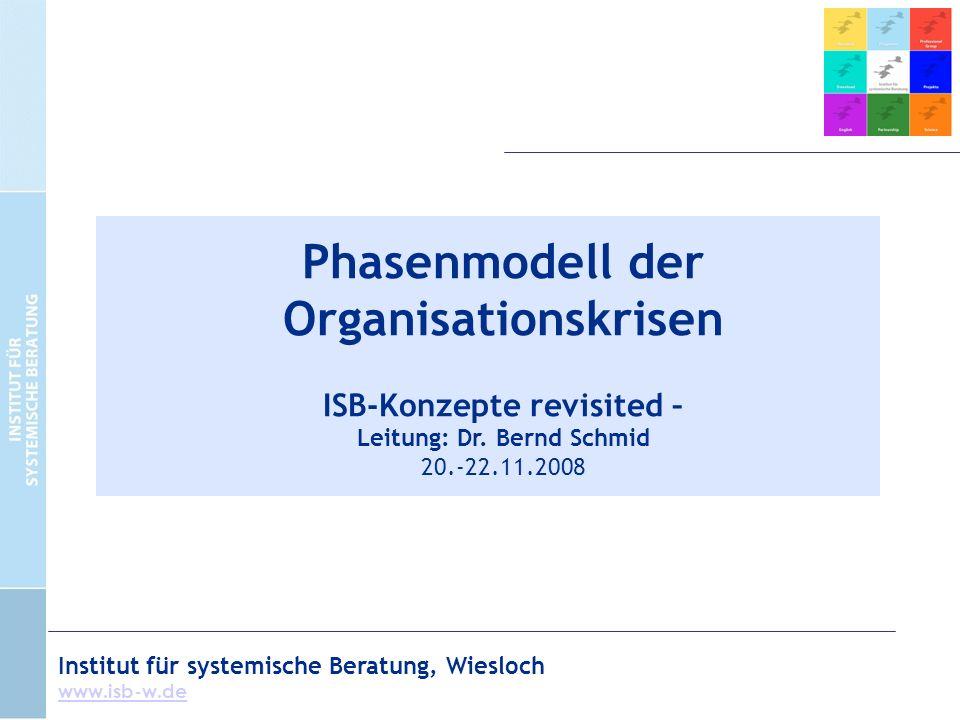 Institut für systemische Beratung, Wiesloch www.isb-w.de Phasenmodell der Organisationskrisen ISB-Konzepte revisited – Leitung: Dr.
