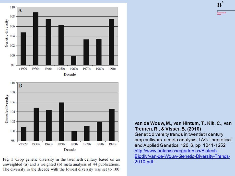 van de Wouw, M., van Hintum, T., Kik, C., van Treuren, R., & Visser, B.