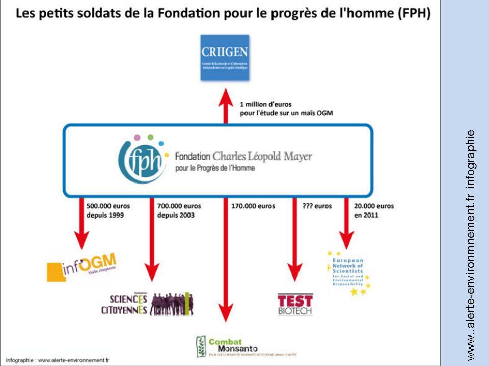 www..alerte-environmnement.fr infographie