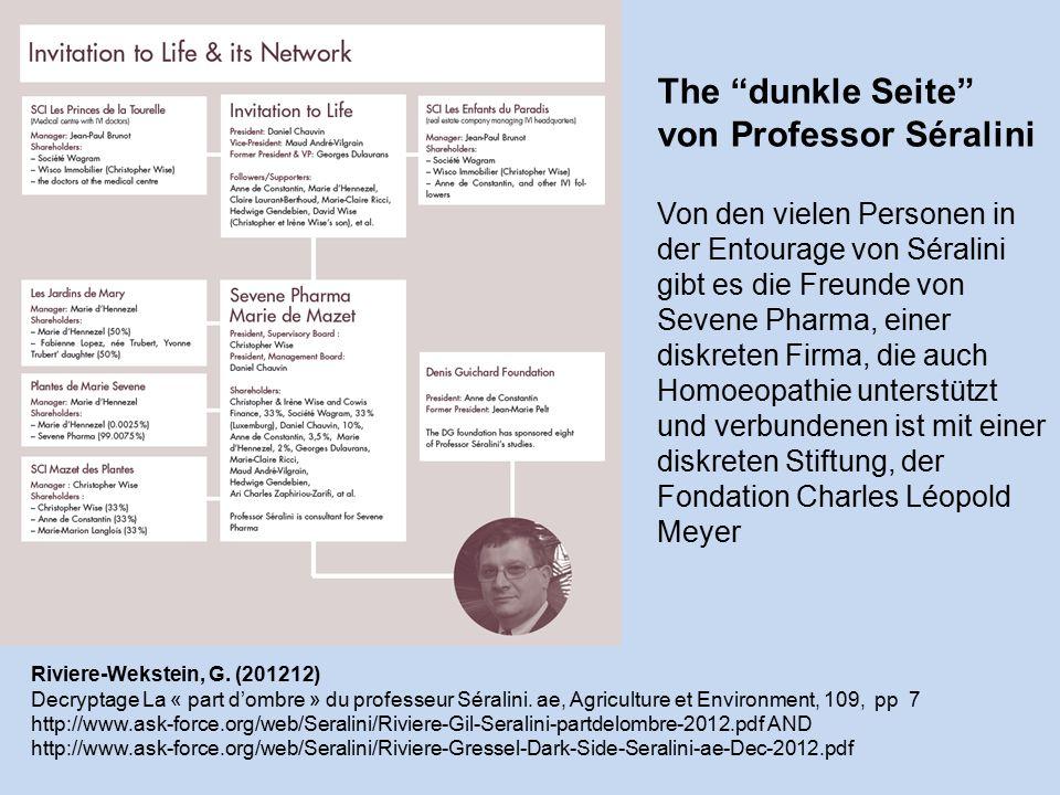 Riviere-Wekstein, G. (201212) Decryptage La « part d'ombre » du professeur Séralini.