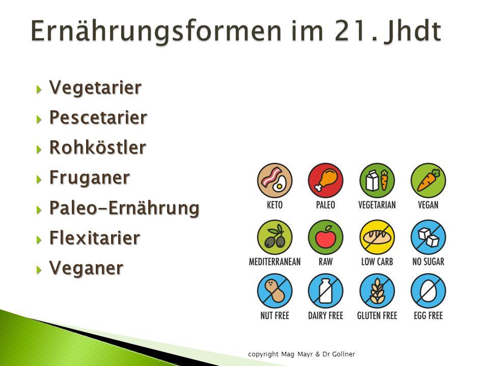  Vegetarier  Pescetarier  Rohköstler  Fruganer  Paleo-Ernährung  Flexitarier  Veganer copyright Mag Mayr & Dr Gollner