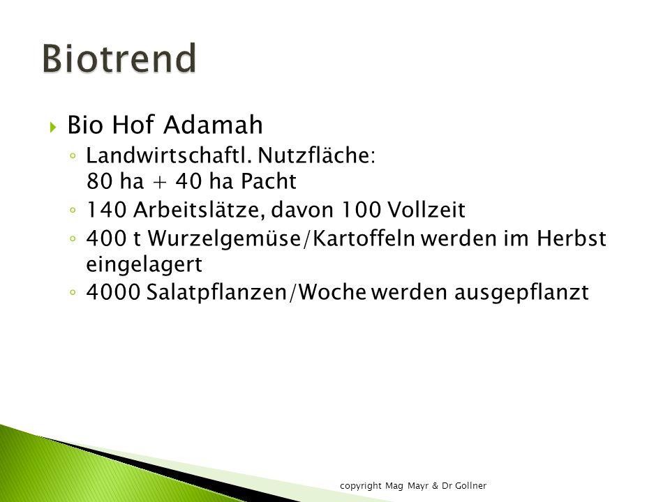  Bio Hof Adamah ◦ Landwirtschaftl.