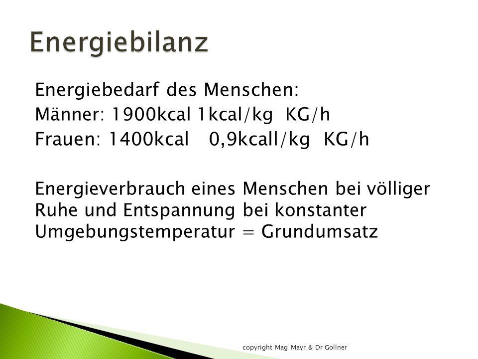 Energiebedarf des Menschen: Männer: 1900kcal 1kcal/kg KG/h Frauen: 1400kcal 0,9kcall/kg KG/h Energieverbrauch eines Menschen bei völliger Ruhe und Entspannung bei konstanter Umgebungstemperatur = Grundumsatz copyright Mag Mayr & Dr Gollner