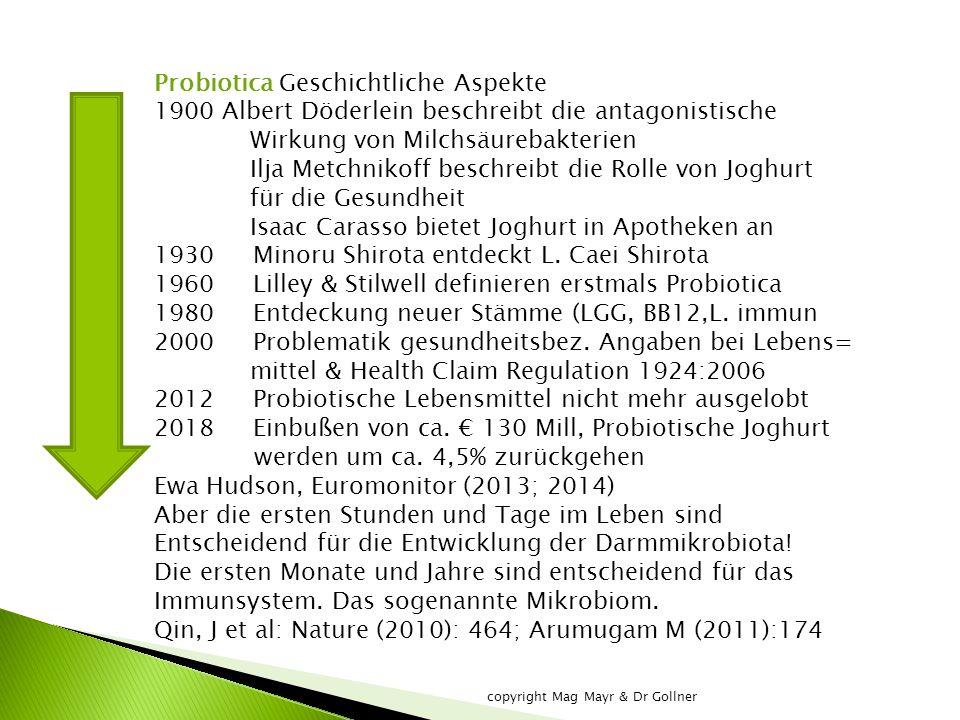 Probiotica Geschichtliche Aspekte 1900 Albert Döderlein beschreibt die antagonistische Wirkung von Milchsäurebakterien Ilja Metchnikoff beschreibt die Rolle von Joghurt für die Gesundheit Isaac Carasso bietet Joghurt in Apotheken an 1930 Minoru Shirota entdeckt L.