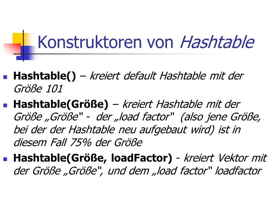 """Konstruktoren von Hashtable Hashtable() – kreiert default Hashtable mit der Größe 101 Hashtable(Größe) – kreiert Hashtable mit der Größe """"Größe - der """"load factor (also jene Größe, bei der der Hashtable neu aufgebaut wird) ist in diesem Fall 75% der Größe Hashtable(Größe, loadFactor) - kreiert Vektor mit der Größe """"Größe , und dem """"load factor loadfactor"""
