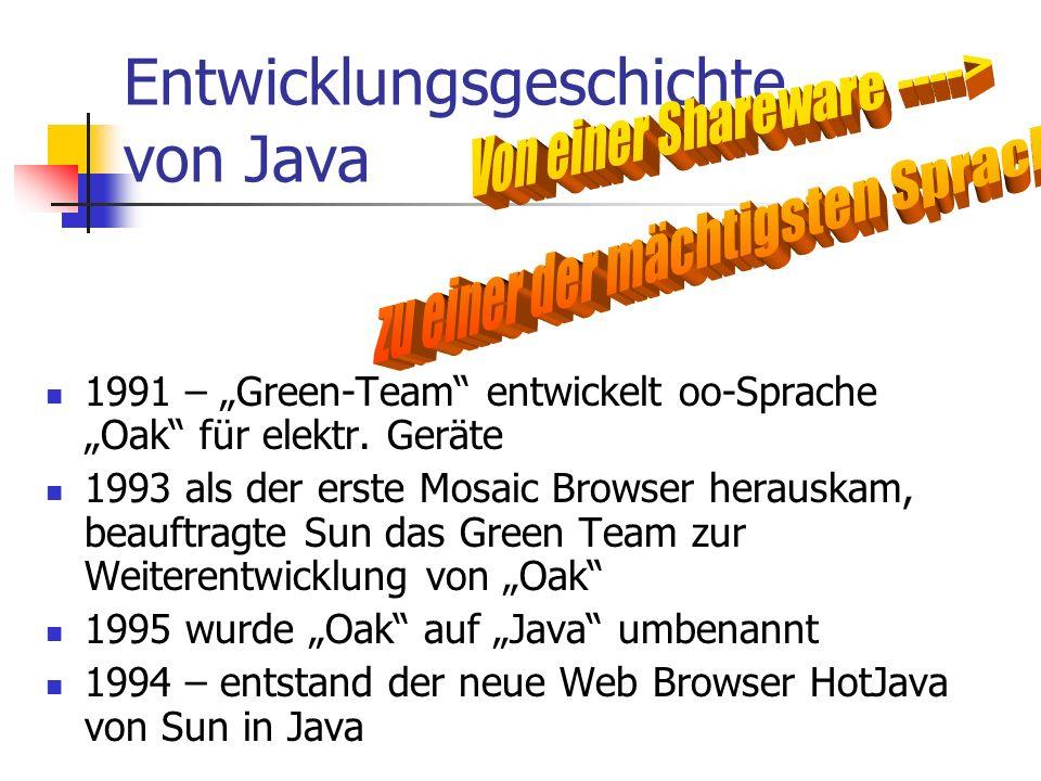 """Entwicklungsgeschichte von Java 1991 – """"Green-Team entwickelt oo-Sprache """"Oak für elektr."""