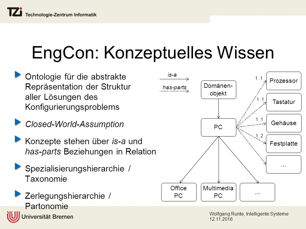 Wolfgang Runte, Intelligente Systeme EngCon: Konzeptuelles Wissen Ontologie für die abstrakte Repräsentation der Struktur aller Lösungen des Konfigurierungsproblems Closed-World-Assumption Konzepte stehen über is-a und has-parts Beziehungen in Relation Spezialisierungshierarchie / Taxonomie Zerlegungshierarchie / Partonomie Domänen- objekt Office PC Multimedia PC...