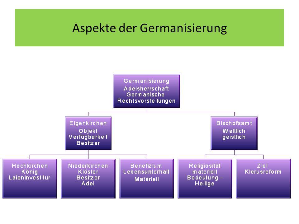 Aspekte der Germanisierung