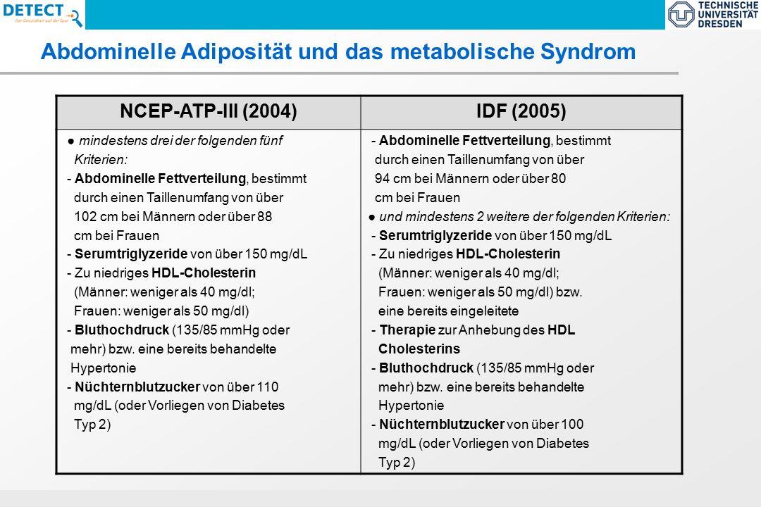 ECNP-Task Force Report 2005 : Size and burden of Mental Disorders in the EU Abdominelle Adiposität und das metabolische Syndrom NCEP-ATP-III (2004)IDF (2005) ● mindestens drei der folgenden fünf Kriterien: - Abdominelle Fettverteilung, bestimmt durch einen Taillenumfang von über 102 cm bei Männern oder über 88 cm bei Frauen - Serumtriglyzeride von über 150 mg/dL - Zu niedriges HDL-Cholesterin (Männer: weniger als 40 mg/dl; Frauen: weniger als 50 mg/dl) - Bluthochdruck (135/85 mmHg oder mehr) bzw.