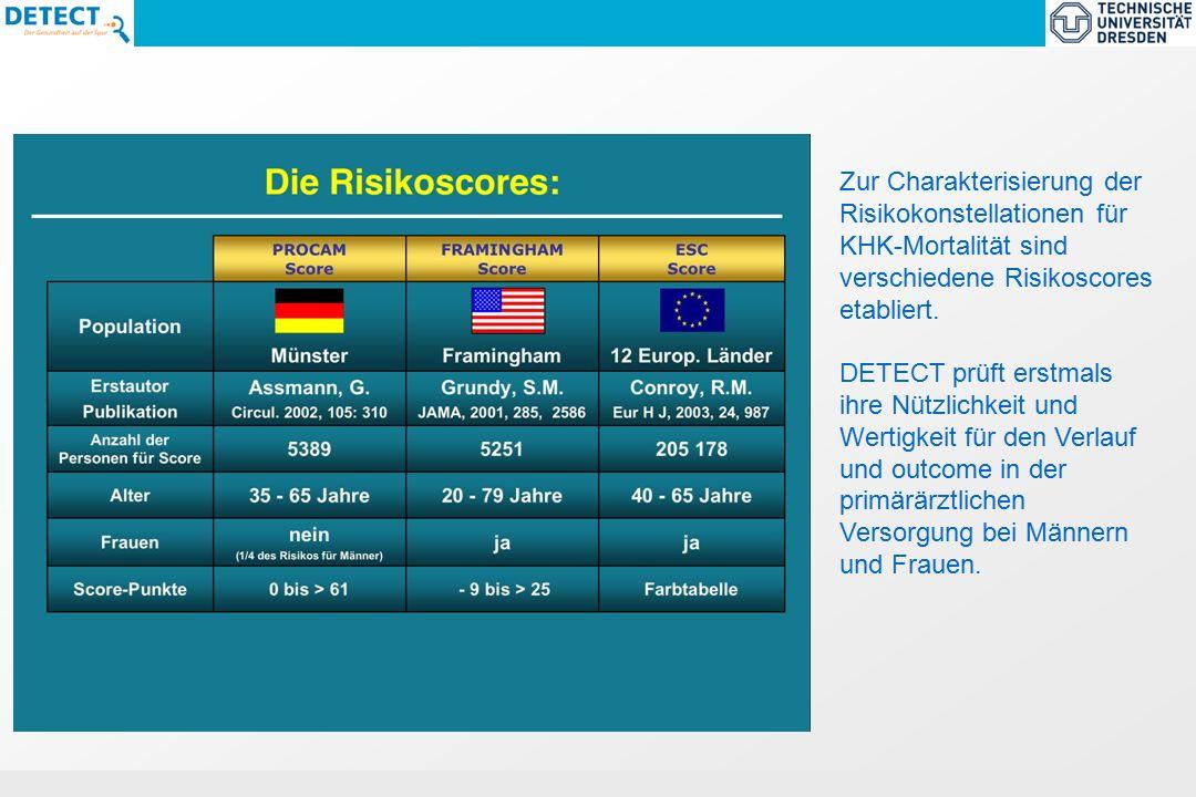 ECNP-Task Force Report 2005 : Size and burden of Mental Disorders in the EU Zur Charakterisierung der Risikokonstellationen für KHK-Mortalität sind verschiedene Risikoscores etabliert.