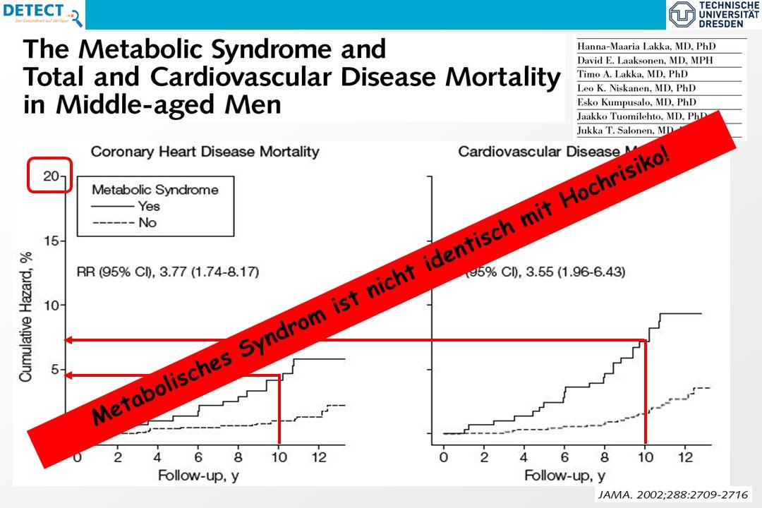 Metabolisches Syndrom ist nicht identisch mit Hochrisiko!
