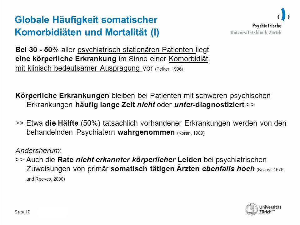 Seite 30.10.2013 Globale Häufigkeit somatischer Komorbidiäten und Mortalität (I) Bei 30 - 50% aller psychiatrisch stationären Patienten liegt eine körperliche Erkrankung im Sinne einer Komorbidiät mit klinisch bedeutsamer Ausprägung vor (Felker, 1996) Körperliche Erkrankungen bleiben bei Patienten mit schweren psychischen Erkrankungen häufig lange Zeit nicht oder unter-diagnostiziert >> >> Etwa die Hälfte (50%) tatsächlich vorhandener Erkrankungen werden von den behandelnden Psychiatern wahrgenommen (Koran, 1989) Andersherum: >> Auch die Rate nicht erkannter körperlicher Leiden bei psychiatrischen Zuweisungen von primär somatisch tätigen Ärzten ebenfalls hoch (Kranyi, 1979 und Reeves, 2000) 17