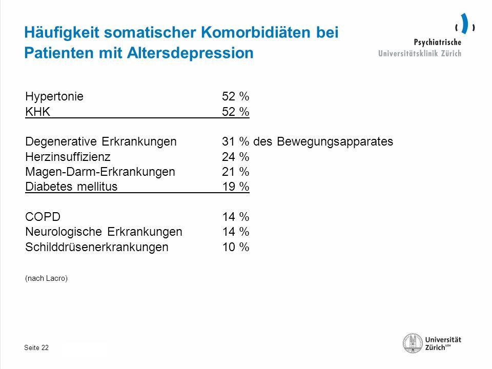 Seite 30.10.2013 Häufigkeit somatischer Komorbidiäten bei Patienten mit Altersdepression Hypertonie52 % KHK52 % Degenerative Erkrankungen 31 % des Bewegungsapparates Herzinsuffizienz24 % Magen-Darm-Erkrankungen21 % Diabetes mellitus19 % COPD14 % Neurologische Erkrankungen14 % Schilddrüsenerkrankungen 10 % (nach Lacro) 22