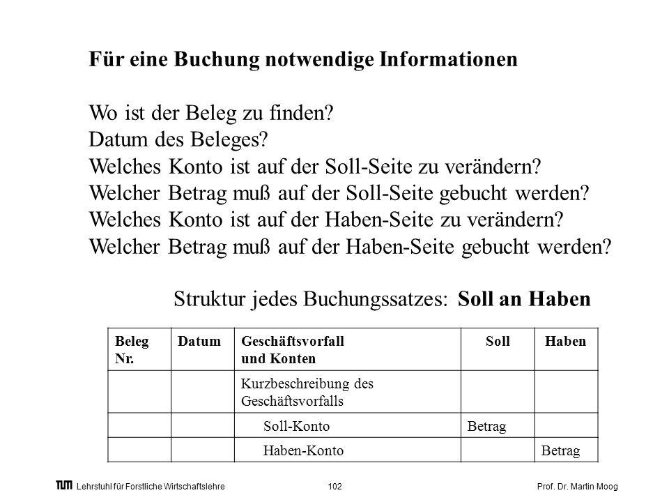 Prof. Dr. Martin Moog102 Lehrstuhl für Forstliche Wirtschaftslehre Beleg Nr.