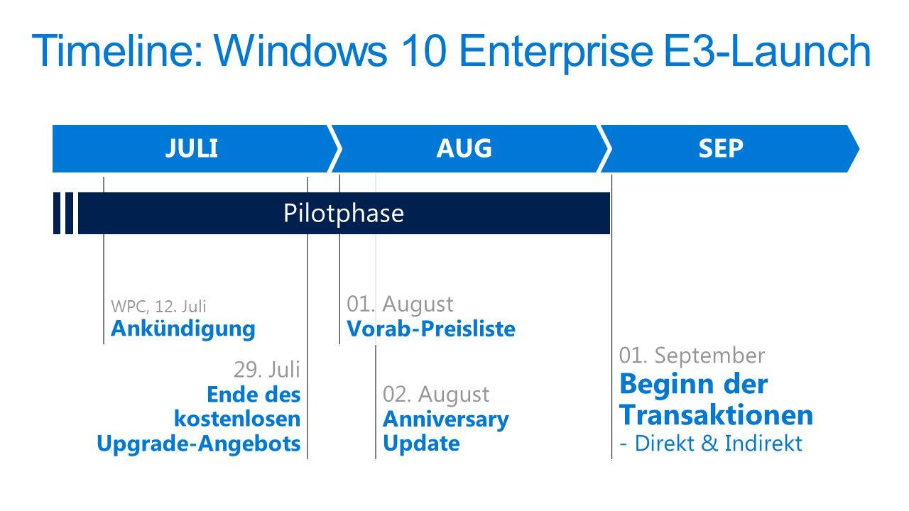WPC, 12. Juli Ankündigung 29. Juli Ende des kostenlosen Upgrade-Angebots 01.