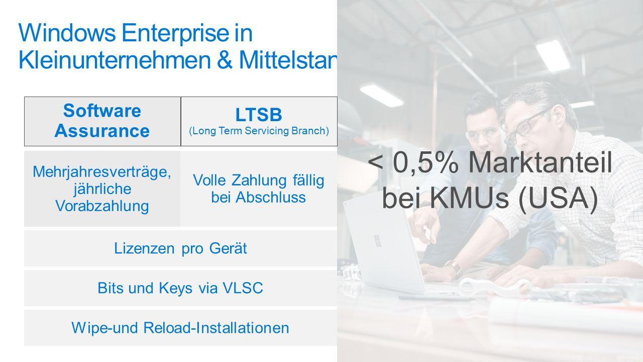 Mehrjahresverträge, jährliche Vorabzahlung Software Assurance LTSB (Long Term Servicing Branch) Volle Zahlung fällig bei Abschluss Lizenzen pro Gerät Bits und Keys via VLSC Wipe-und Reload-Installationen