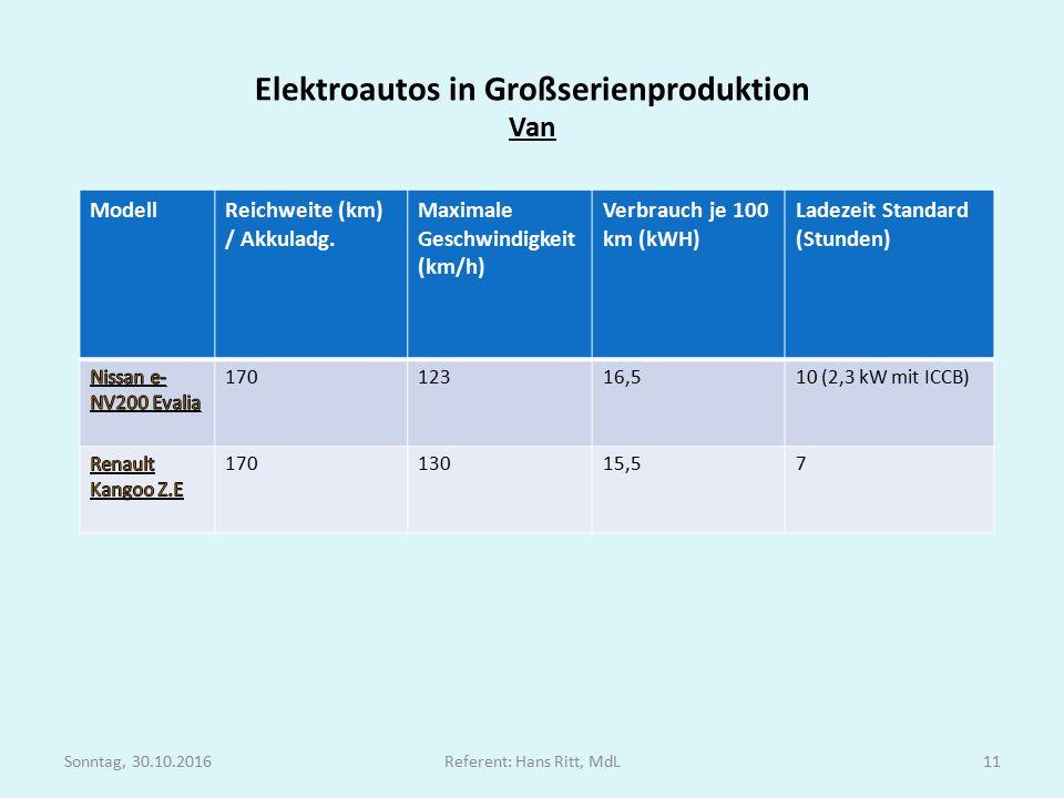 Elektroautos in Großserienproduktion Van ModellReichweite (km) / Akkuladg.