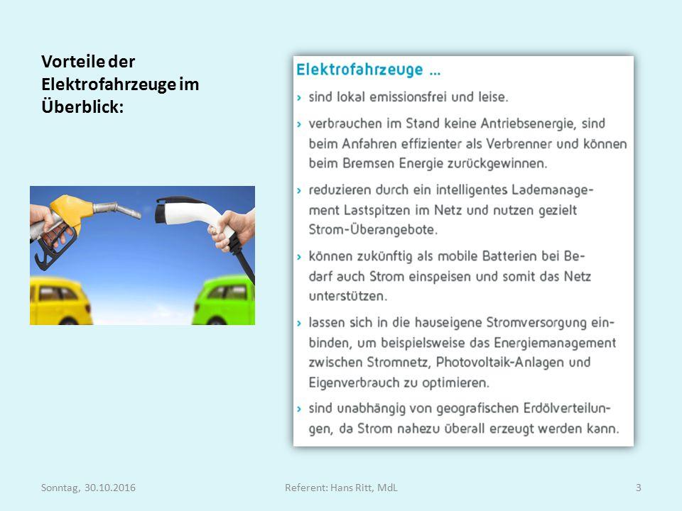 Vorteile der Elektrofahrzeuge im Überblick: Sonntag, 30.10.2016Referent: Hans Ritt, MdL3