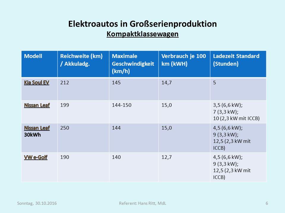 Elektroautos in Großserienproduktion Kompaktklassewagen ModellReichweite (km) / Akkuladg.
