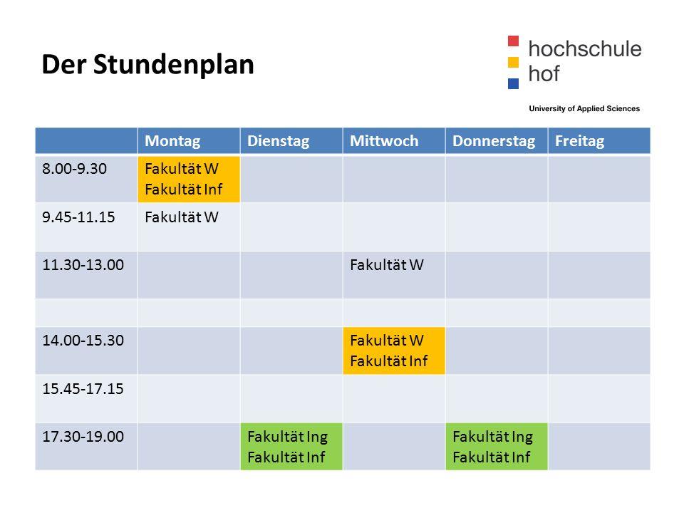 Der Stundenplan MontagDienstagMittwochDonnerstagFreitag 8.00-9.30Fakultät W Fakultät Inf 9.45-11.15Fakultät W 11.30-13.00Fakultät W 14.00-15.30Fakultät W Fakultät Inf 15.45-17.15 17.30-19.00Fakultät Ing Fakultät Inf Fakultät Ing Fakultät Inf