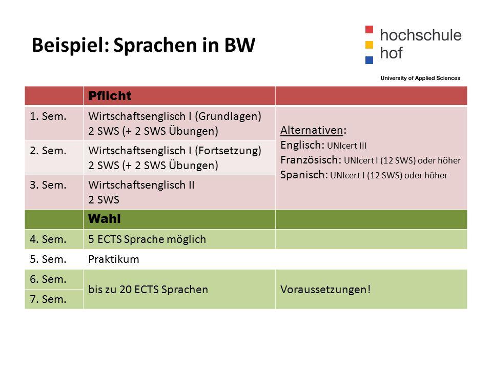 Beispiel: Sprachen in BW Pflicht 1.