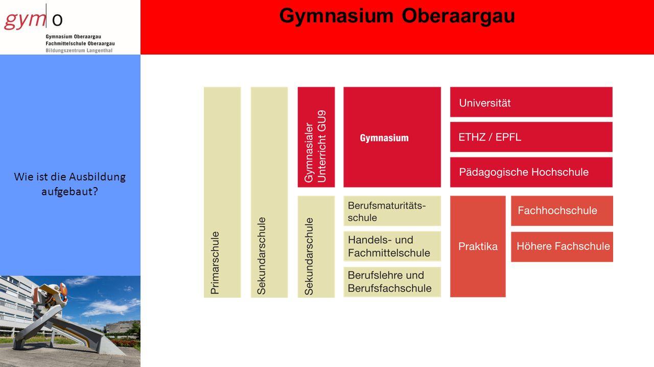 Gymnasium Oberaargau Wie ist die Ausbildung aufgebaut
