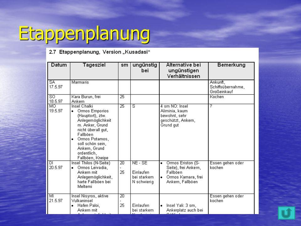 Etappenplanung