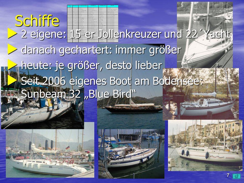 """Schiffe 7  2 eigene: 15-er Jollenkreuzer und 22´Yacht  danach gechartert: immer größer  heute: je größer, desto lieber  Seit 2006 eigenes Boot am Bodensee: Sunbeam 32 """"Blue Bird"""