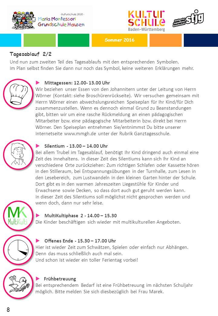 Tagesablauf 2/2 Und nun zum zweiten Teil des Tagesablaufs mit den entsprechenden Symbolen.