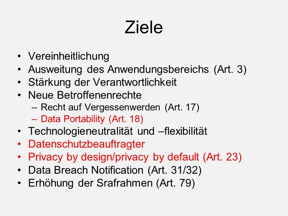 Ziele Vereinheitlichung Ausweitung des Anwendungsbereichs (Art.