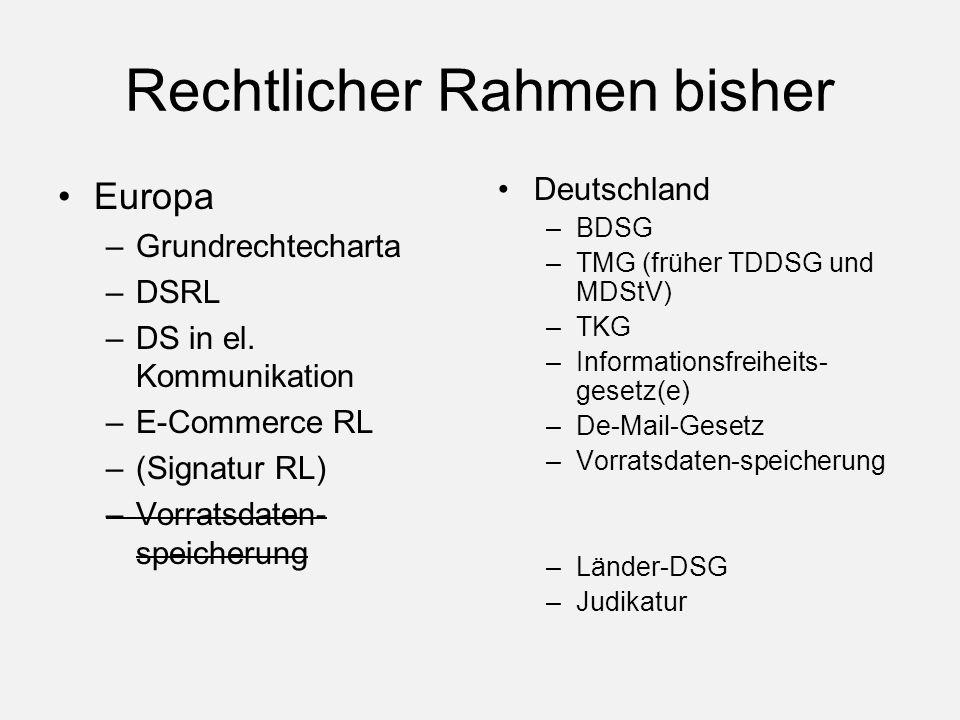 Rechtlicher Rahmen bisher Europa –Grundrechtecharta –DSRL –DS in el.