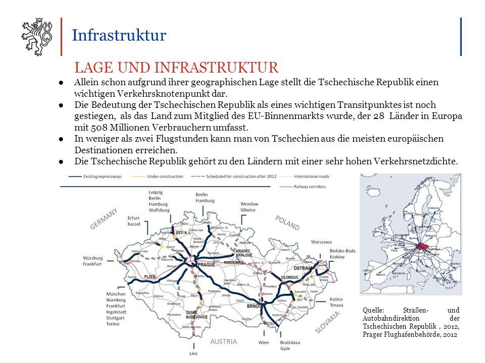 Infrastruktur LAGE UND INFRASTRUKTUR ●Allein schon aufgrund ihrer geographischen Lage stellt die Tschechische Republik einen wichtigen Verkehrsknotenpunkt dar.