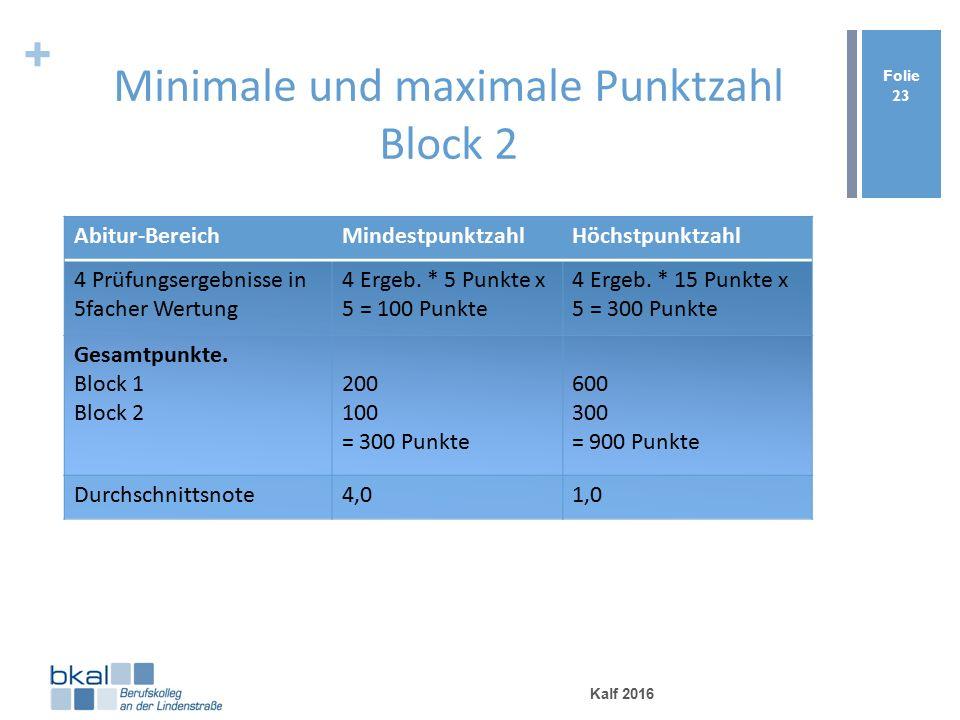 + Minimale und maximale Punktzahl Block 2 Abitur-BereichMindestpunktzahlHöchstpunktzahl 4 Prüfungsergebnisse in 5facher Wertung 4 Ergeb.