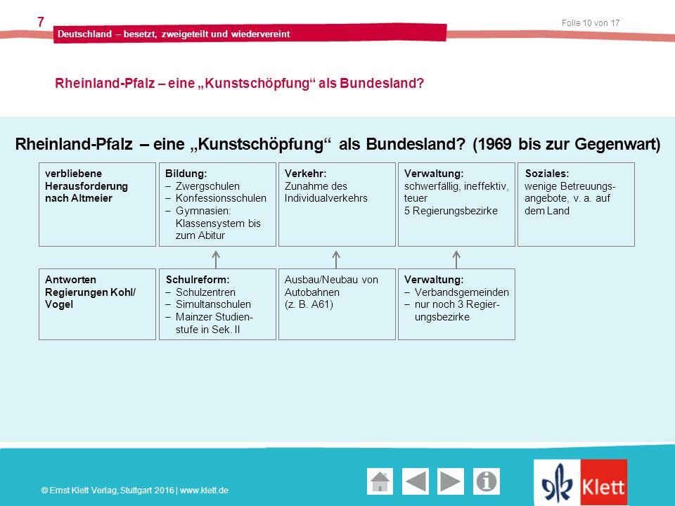 """Geschichte und Geschehen Oberstufe Folie 10 von 17 Deutschland – besetzt, zweigeteilt und wiedervereint 7 Rheinland-Pfalz – eine """"Kunstschöpfung als Bundesland."""