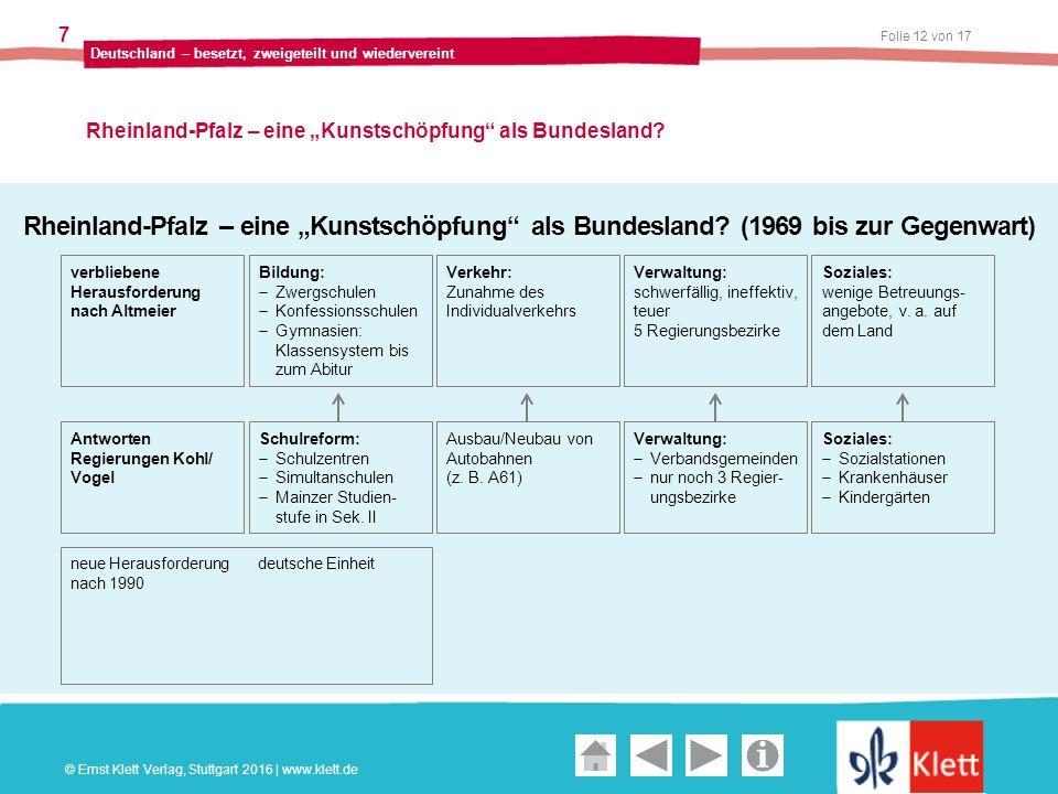"""Geschichte und Geschehen Oberstufe Folie 12 von 17 Deutschland – besetzt, zweigeteilt und wiedervereint 7 Rheinland-Pfalz – eine """"Kunstschöpfung als Bundesland."""