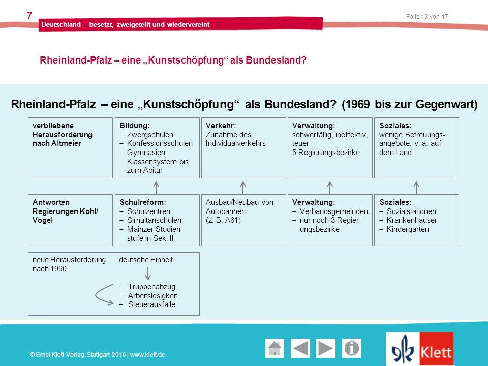 """Geschichte und Geschehen Oberstufe Folie 13 von 17 Deutschland – besetzt, zweigeteilt und wiedervereint 7 Rheinland-Pfalz – eine """"Kunstschöpfung als Bundesland."""