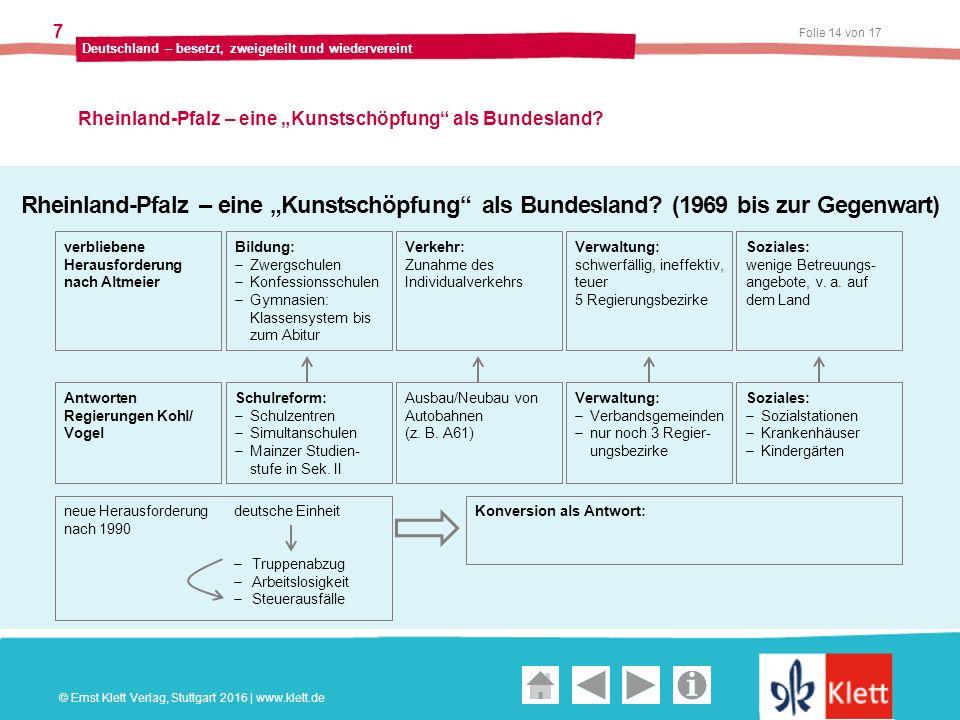 """Geschichte und Geschehen Oberstufe Folie 14 von 17 Deutschland – besetzt, zweigeteilt und wiedervereint 7 Rheinland-Pfalz – eine """"Kunstschöpfung als Bundesland."""